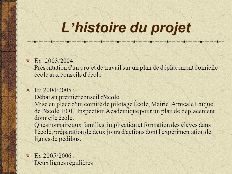 L'histoire du projetEn 2003/2004 Présentation d un projet de travail sur un plan de déplacement domicile école aux conseils d école.