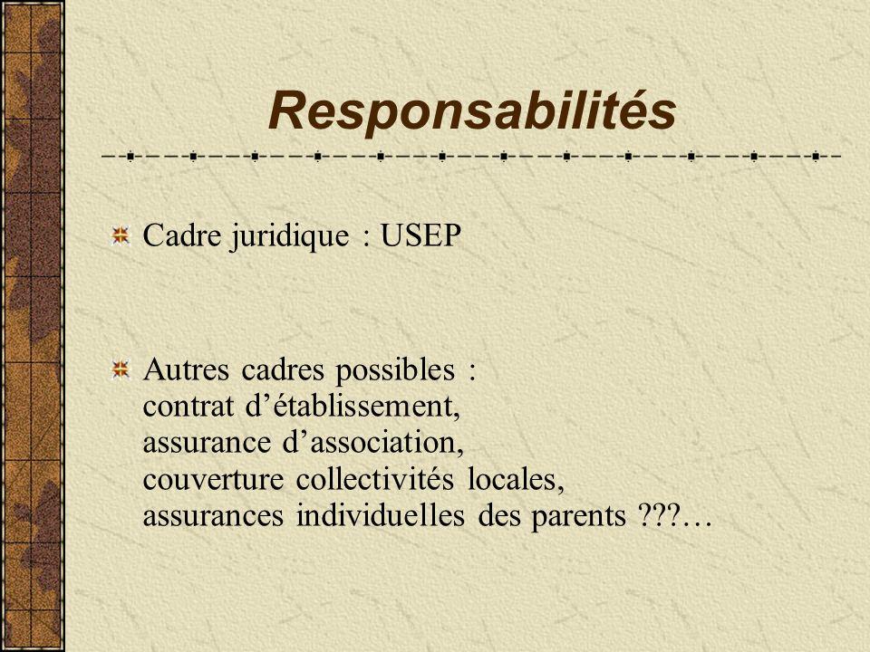 Responsabilités Cadre juridique : USEP