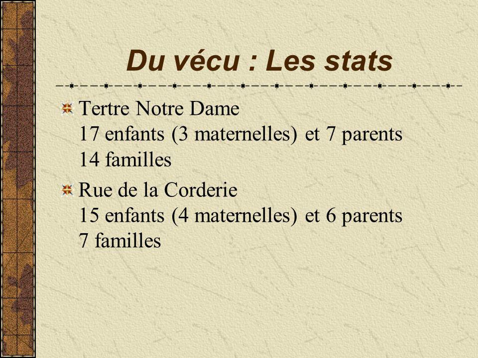 Du vécu : Les stats Tertre Notre Dame 17 enfants (3 maternelles) et 7 parents 14 familles.