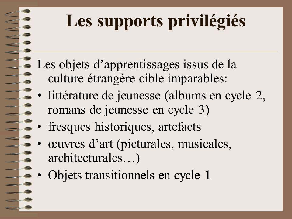 Les supports privilégiés