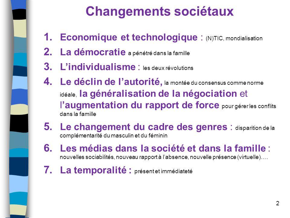 Changements sociétaux