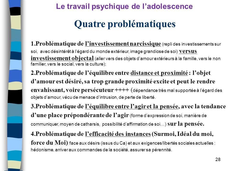 Le travail psychique de l'adolescence Quatre problématiques