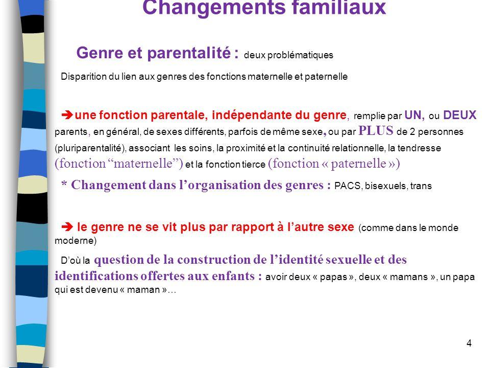 Changements familiaux