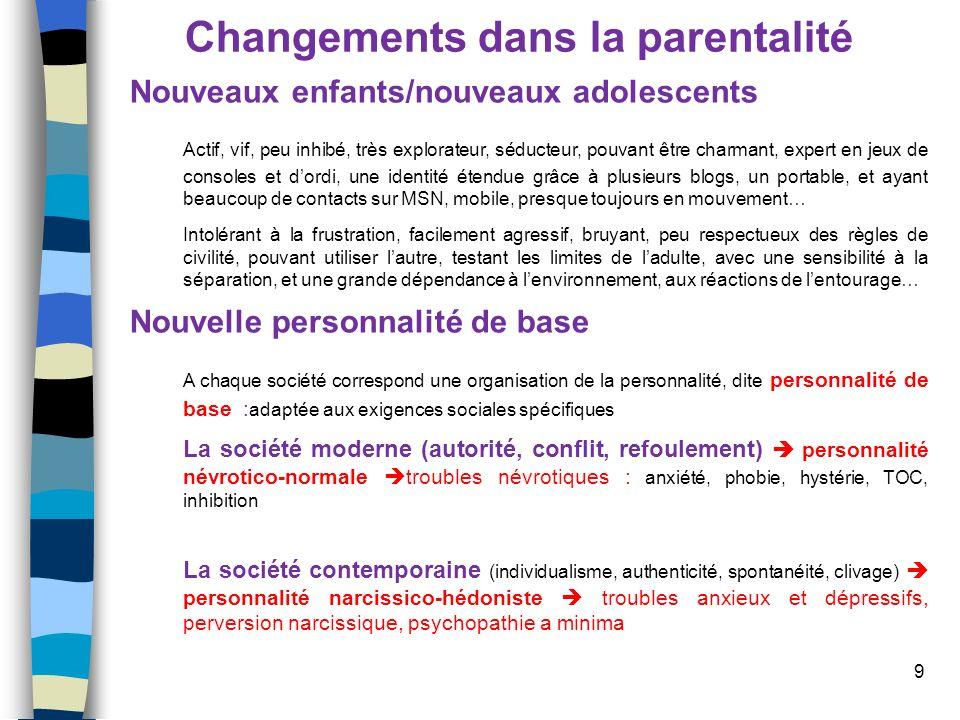 Changements dans la parentalité