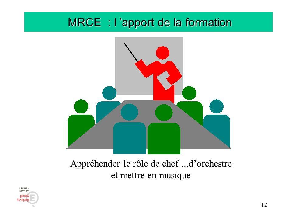 MRCE : l 'apport de la formation