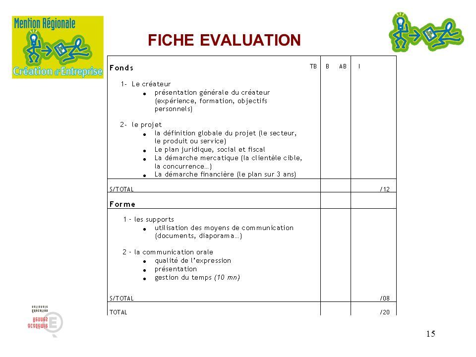 MRCE FICHE EVALUATION