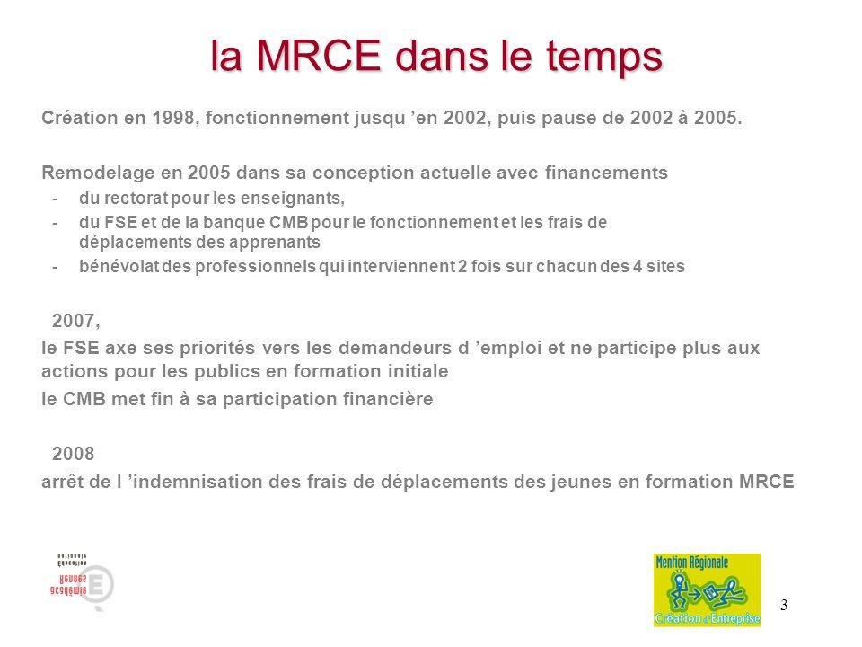 la MRCE dans le temps Création en 1998, fonctionnement jusqu 'en 2002, puis pause de 2002 à 2005.