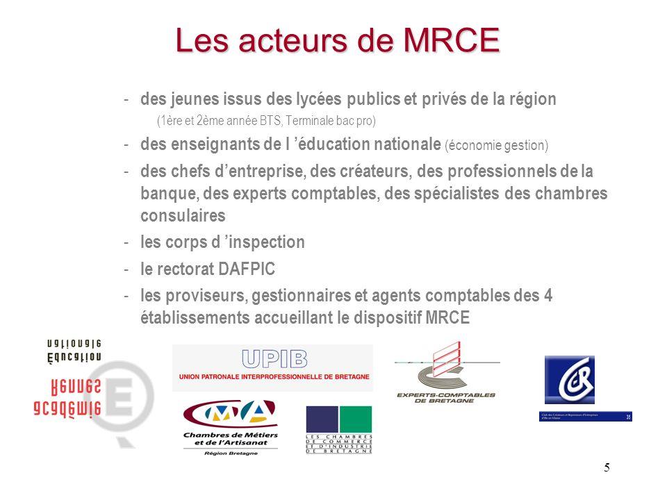 Les acteurs de MRCE des jeunes issus des lycées publics et privés de la région. (1ère et 2ème année BTS, Terminale bac pro)