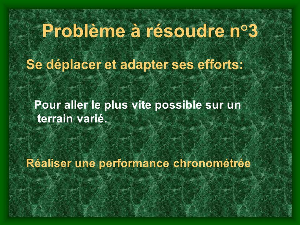 Problème à résoudre n°3 Se déplacer et adapter ses efforts: