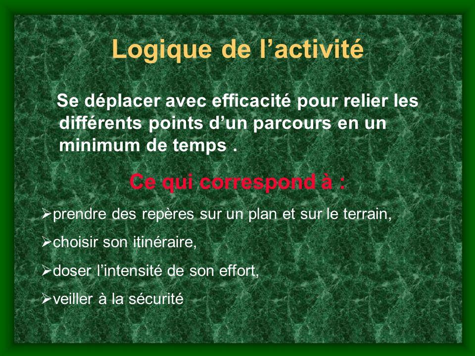 Logique de l'activité Ce qui correspond à :