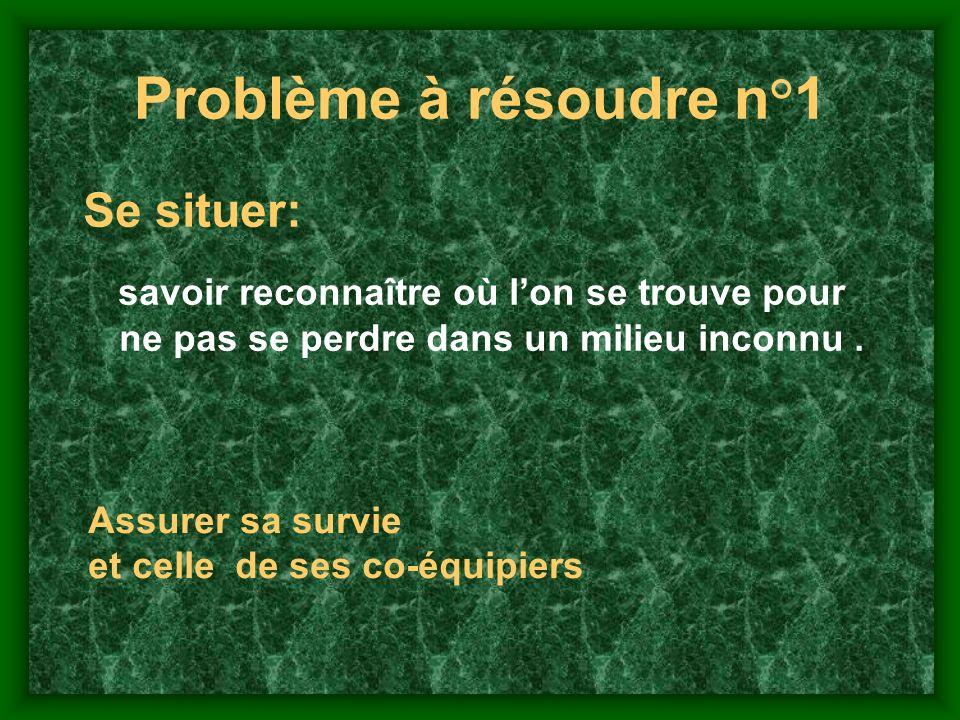 Problème à résoudre n°1 Se situer:
