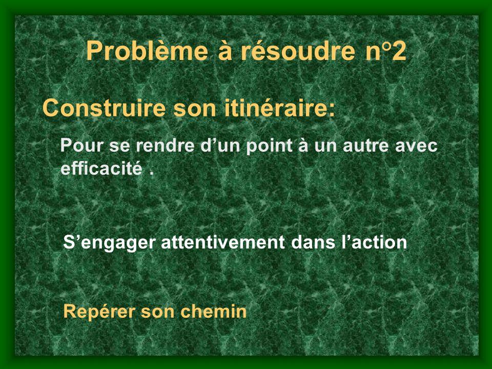 Problème à résoudre n°2 Construire son itinéraire: