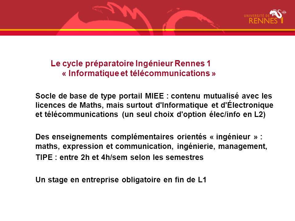 Le cycle préparatoire Ingénieur Rennes 1 « Informatique et télécommunications »