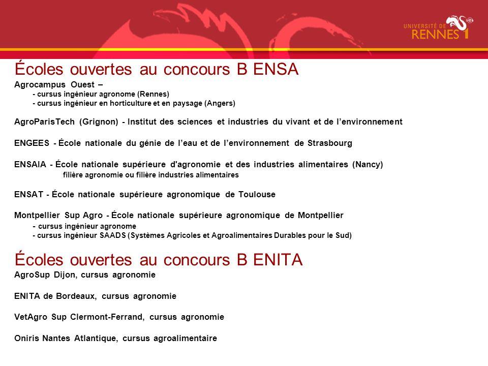 Écoles ouvertes au concours B ENSA