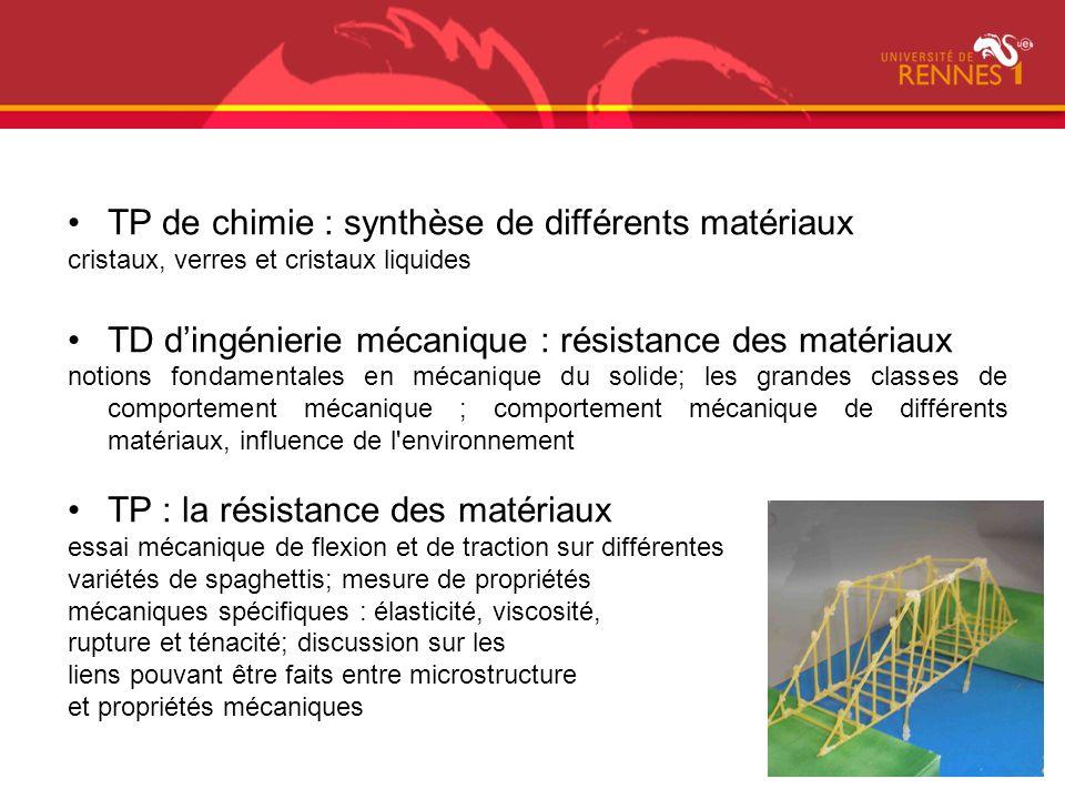 TP de chimie : synthèse de différents matériaux