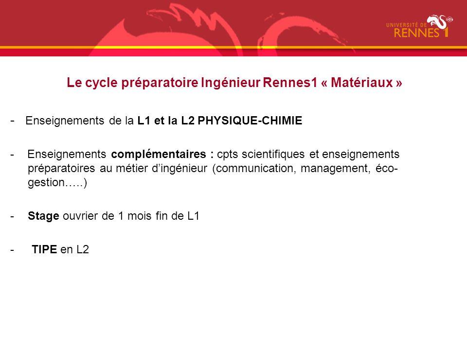 Le cycle préparatoire Ingénieur Rennes1 « Matériaux »