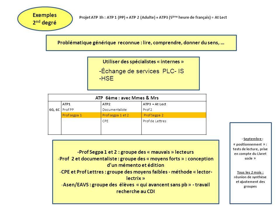 Exemples 2nd degré Projet ATP 3h : ATP 1 (PP) + ATP 2 (Adulte) + ATP3 (5ème heure de français) = At Lect.