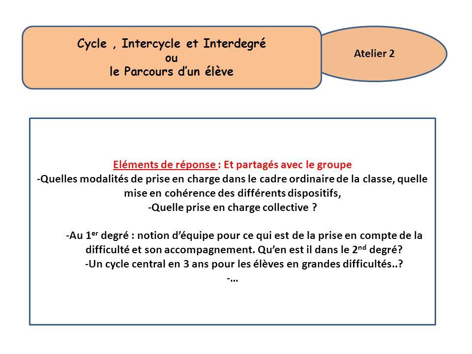 Cycle , Intercycle et Interdegré ou le Parcours d'un élève Atelier 2