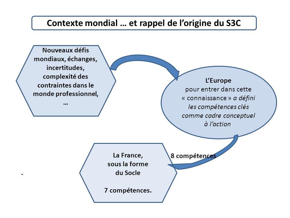 Contexte mondial … et rappel de l'origine du S3C