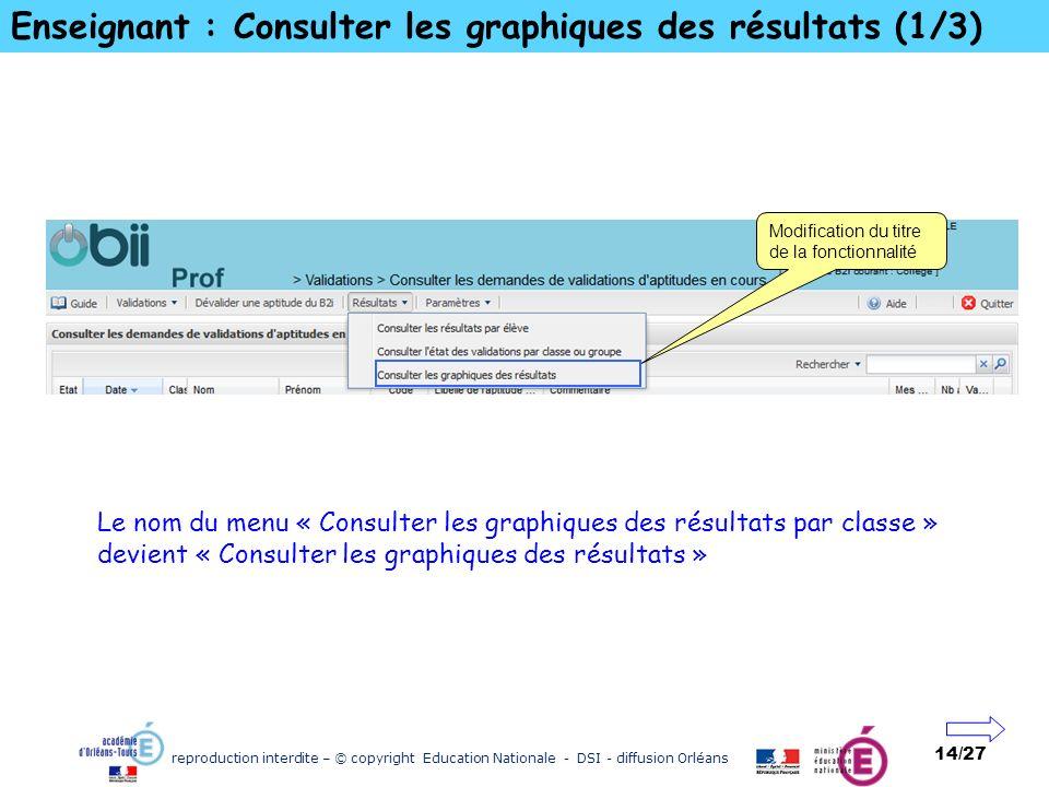 Enseignant : Consulter les graphiques des résultats (1/3)