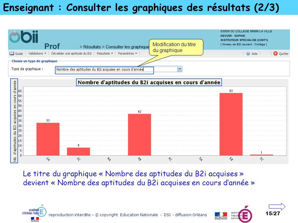 Enseignant : Consulter les graphiques des résultats (2/3)