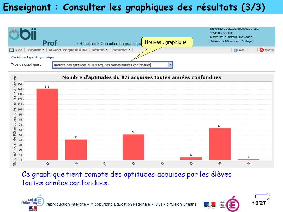 Enseignant : Consulter les graphiques des résultats (3/3)