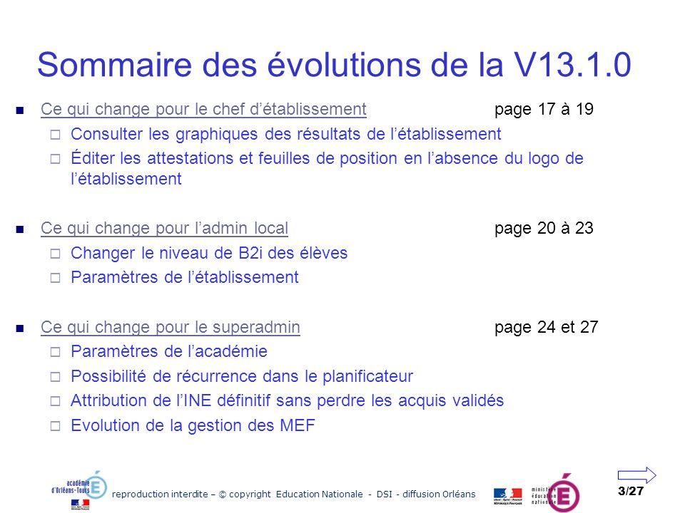 Sommaire des évolutions de la V13.1.0