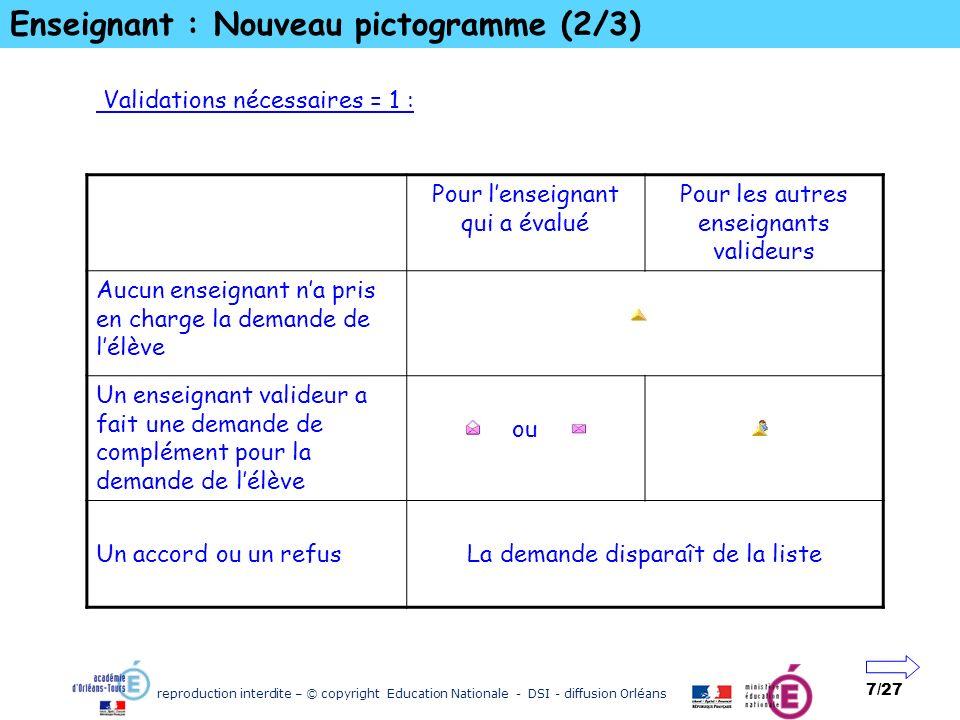 Enseignant : Nouveau pictogramme (2/3)