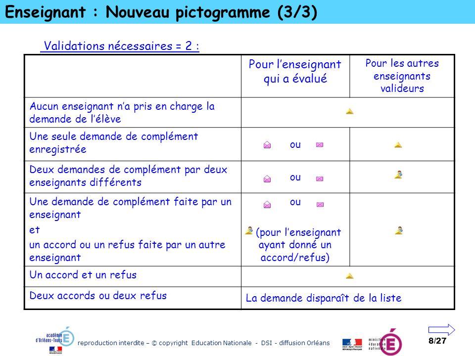 Enseignant : Nouveau pictogramme (3/3)