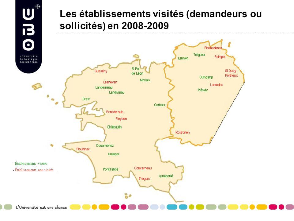Les établissements visités (demandeurs ou sollicités) en 2008-2009