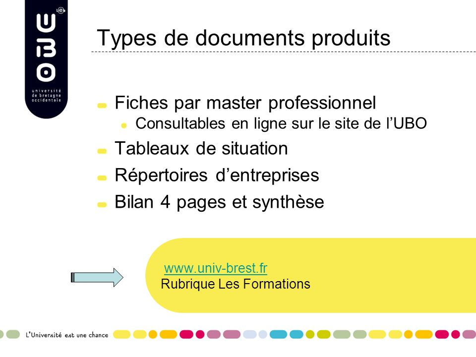 Types de documents produits