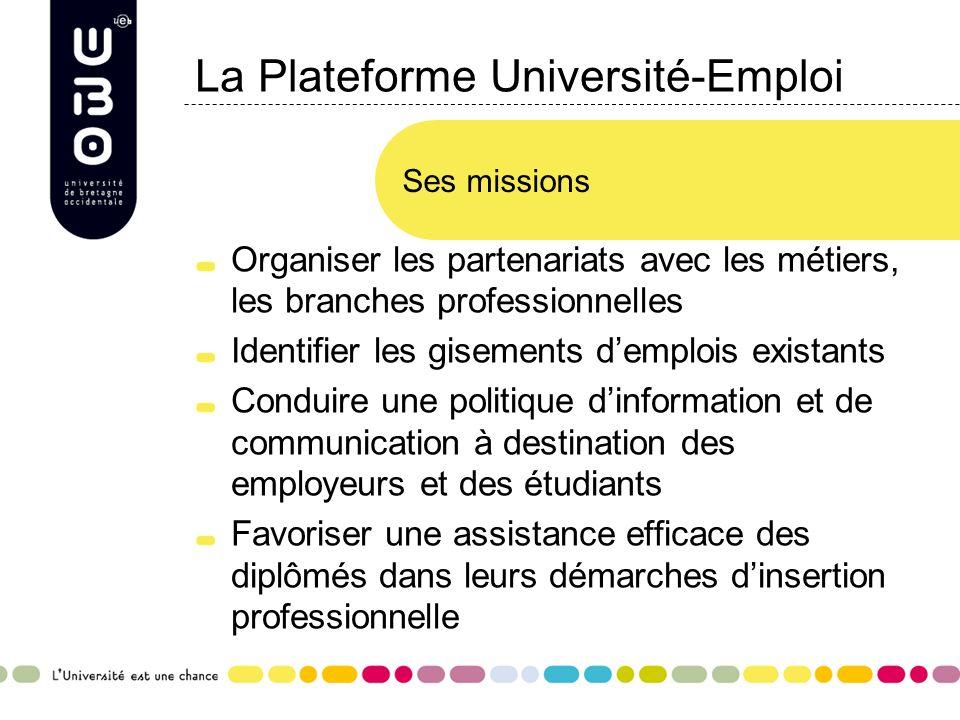 La Plateforme Université-Emploi