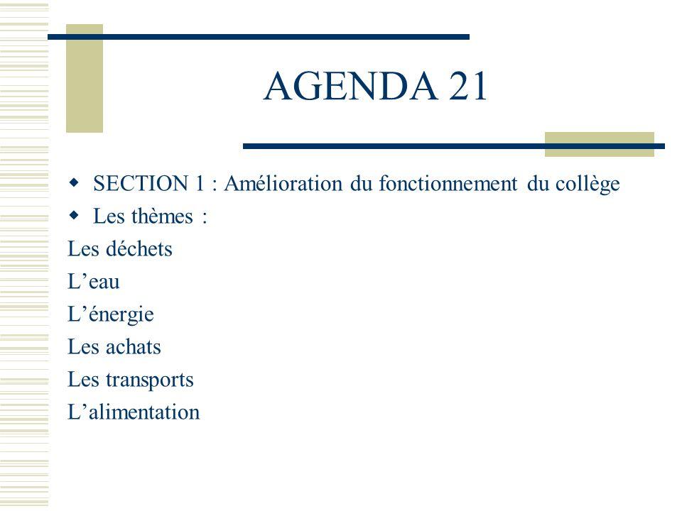 AGENDA 21 SECTION 1 : Amélioration du fonctionnement du collège