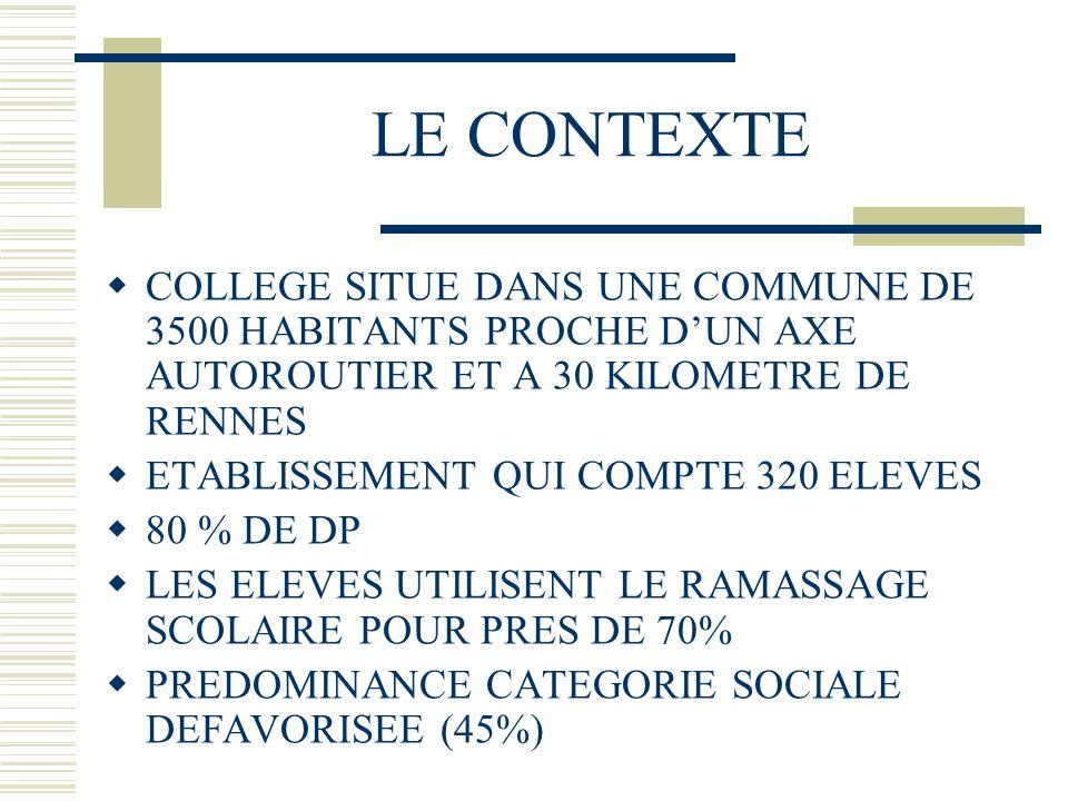 LE CONTEXTE COLLEGE SITUE DANS UNE COMMUNE DE 3500 HABITANTS PROCHE D'UN AXE AUTOROUTIER ET A 30 KILOMETRE DE RENNES.