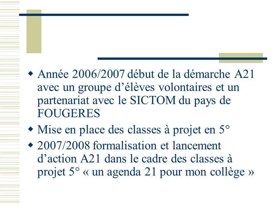 Année 2006/2007 début de la démarche A21 avec un groupe d'élèves volontaires et un partenariat avec le SICTOM du pays de FOUGERES