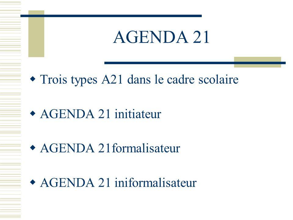 AGENDA 21 Trois types A21 dans le cadre scolaire AGENDA 21 initiateur