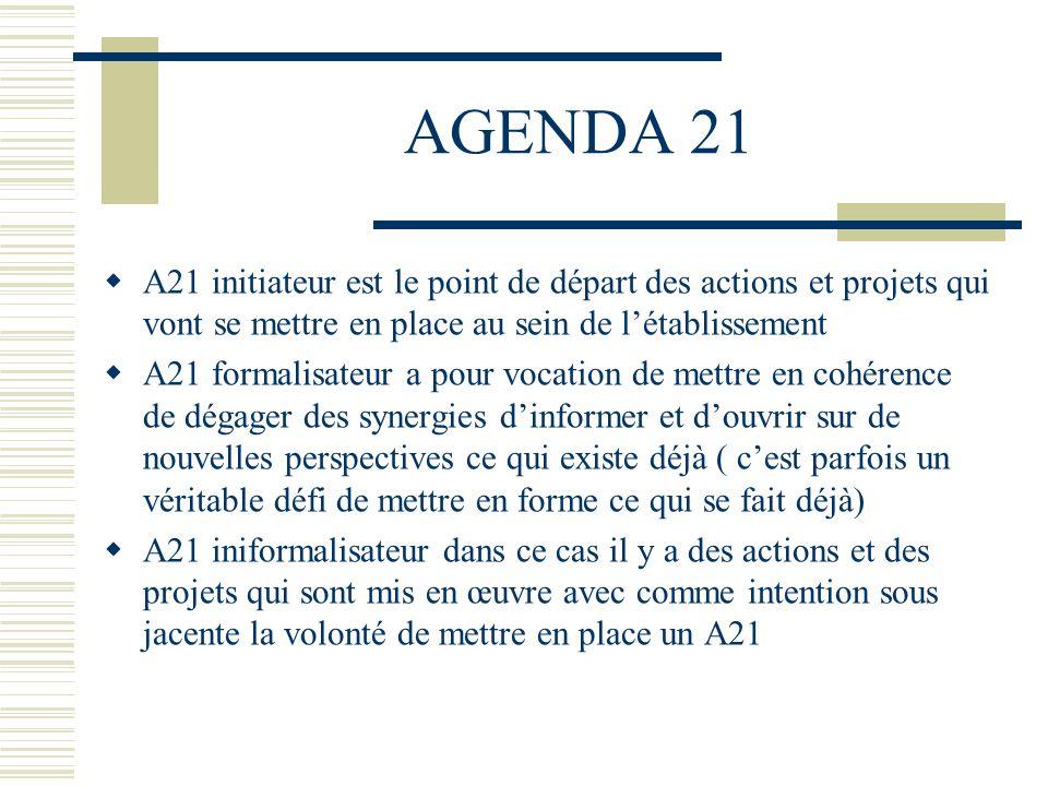AGENDA 21 A21 initiateur est le point de départ des actions et projets qui vont se mettre en place au sein de l'établissement.