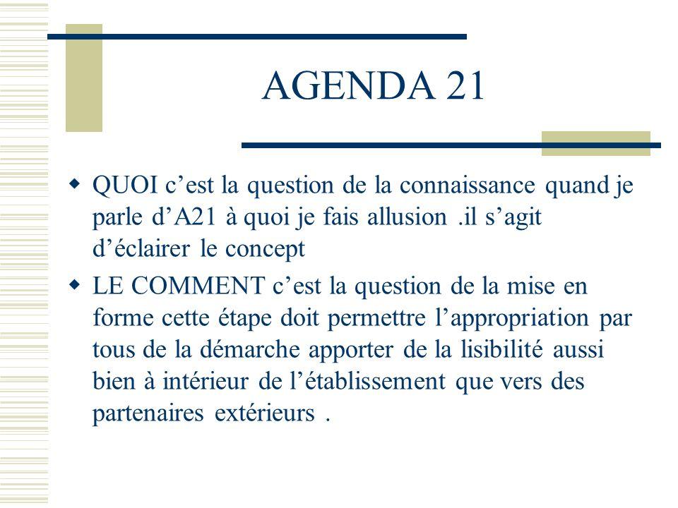AGENDA 21 QUOI c'est la question de la connaissance quand je parle d'A21 à quoi je fais allusion .il s'agit d'éclairer le concept.