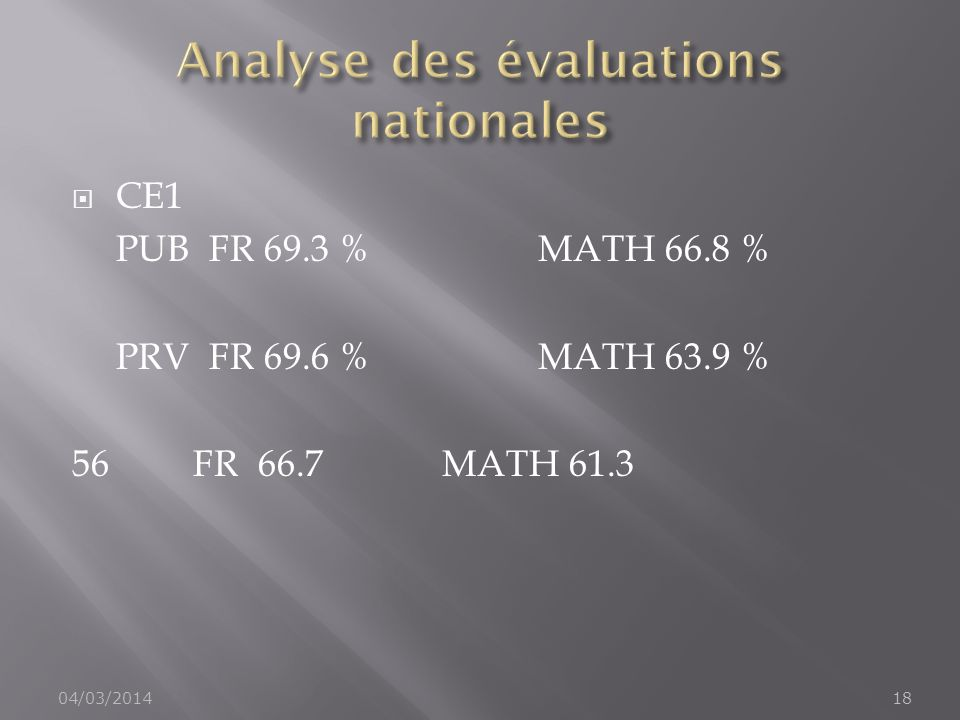 Analyse des évaluations nationales