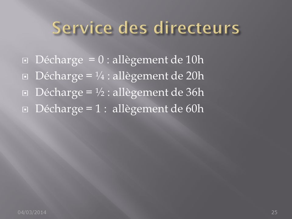 Service des directeurs