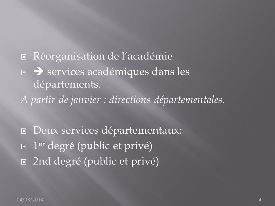Réorganisation de l'académie