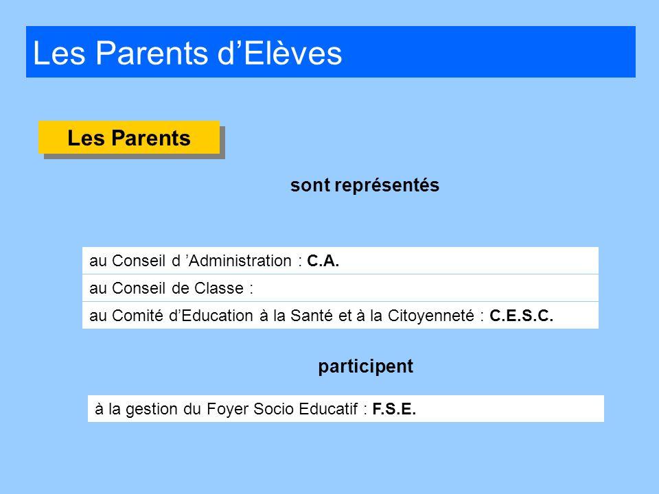 Les Parents d'Elèves Les Parents sont représentés participent