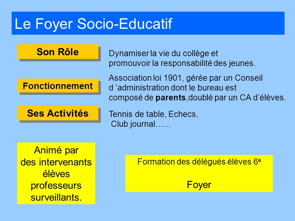 College yves coppens rue yves coppens lannion ppt video - Renouvellement du bureau d une association loi ...