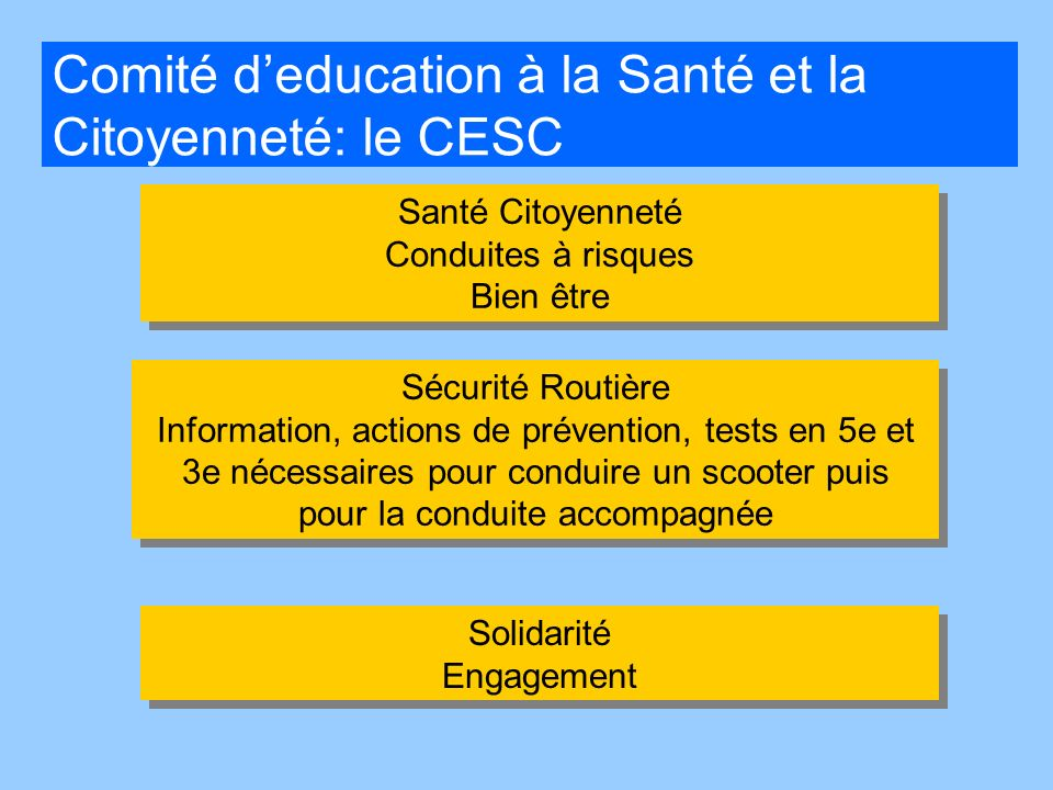Comité d'education à la Santé et la Citoyenneté: le CESC