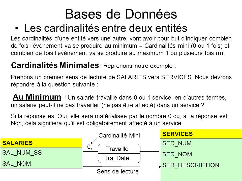 Bases de Données Les cardinalités entre deux entités