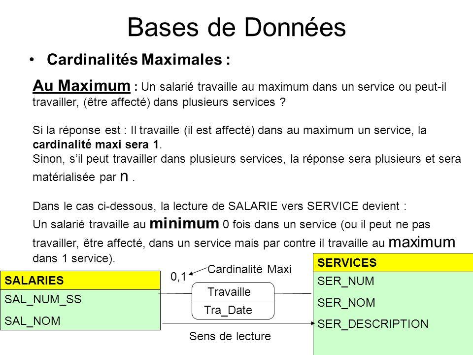 Bases de Données Cardinalités Maximales :
