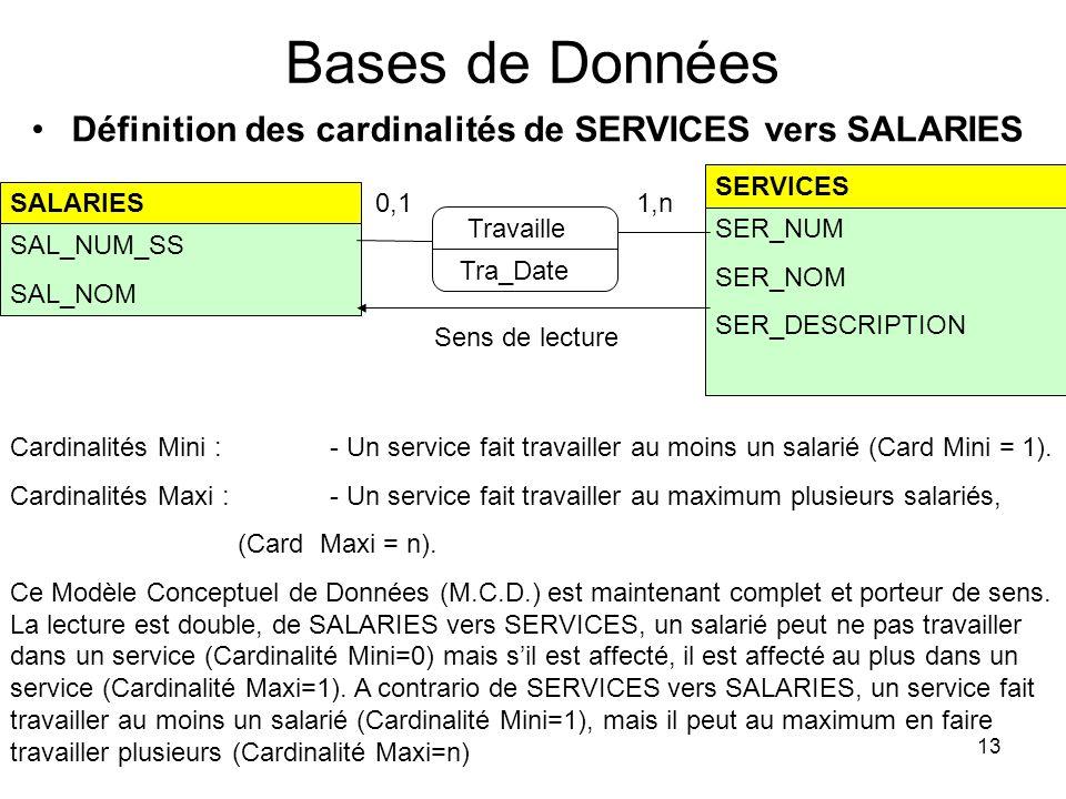 Bases de Données Définition des cardinalités de SERVICES vers SALARIES