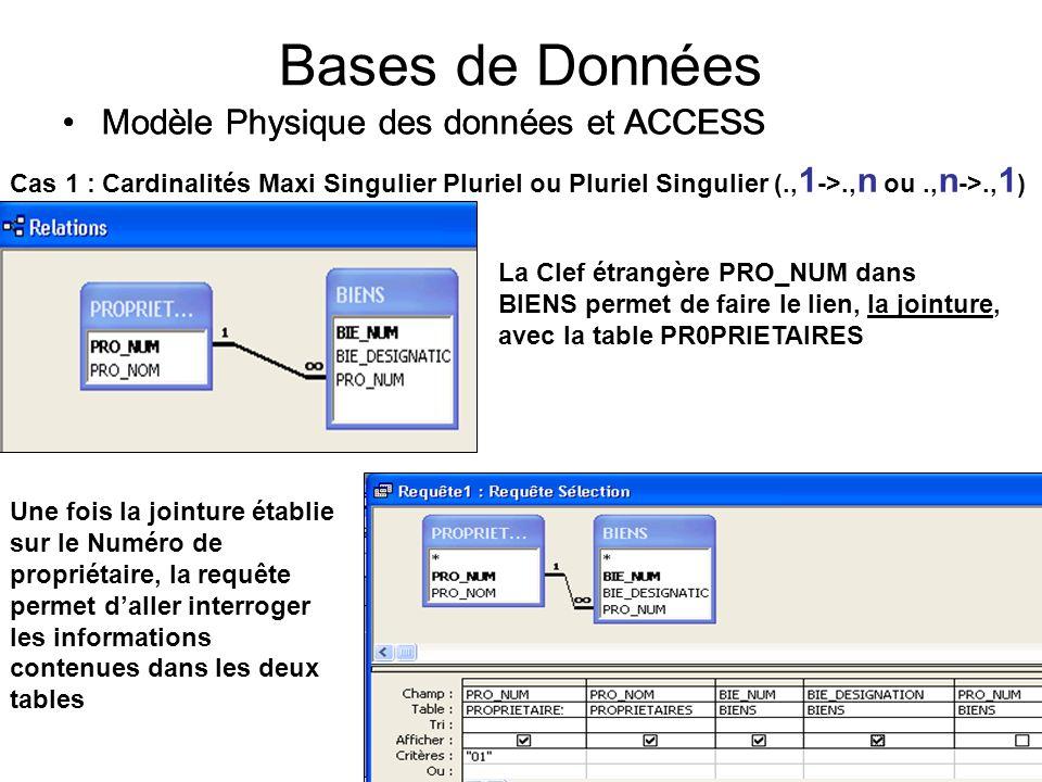 Bases de Données Modèle Physique des données et ACCESS
