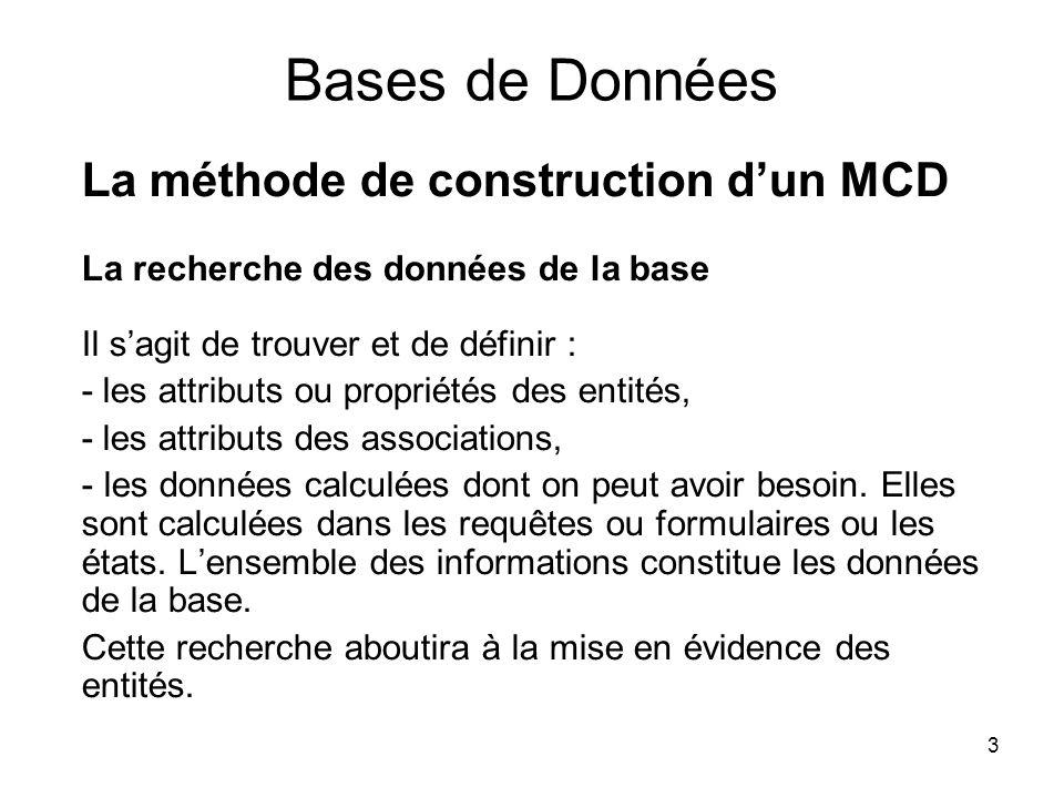 Bases de Données La méthode de construction d'un MCD
