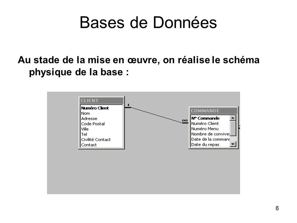 Bases de Données Au stade de la mise en œuvre, on réalise le schéma physique de la base :